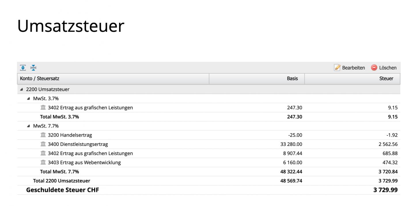 Screenshot CashCtrl: Abrechnung Übersicht der geschuldeten Umsatzsteuer.