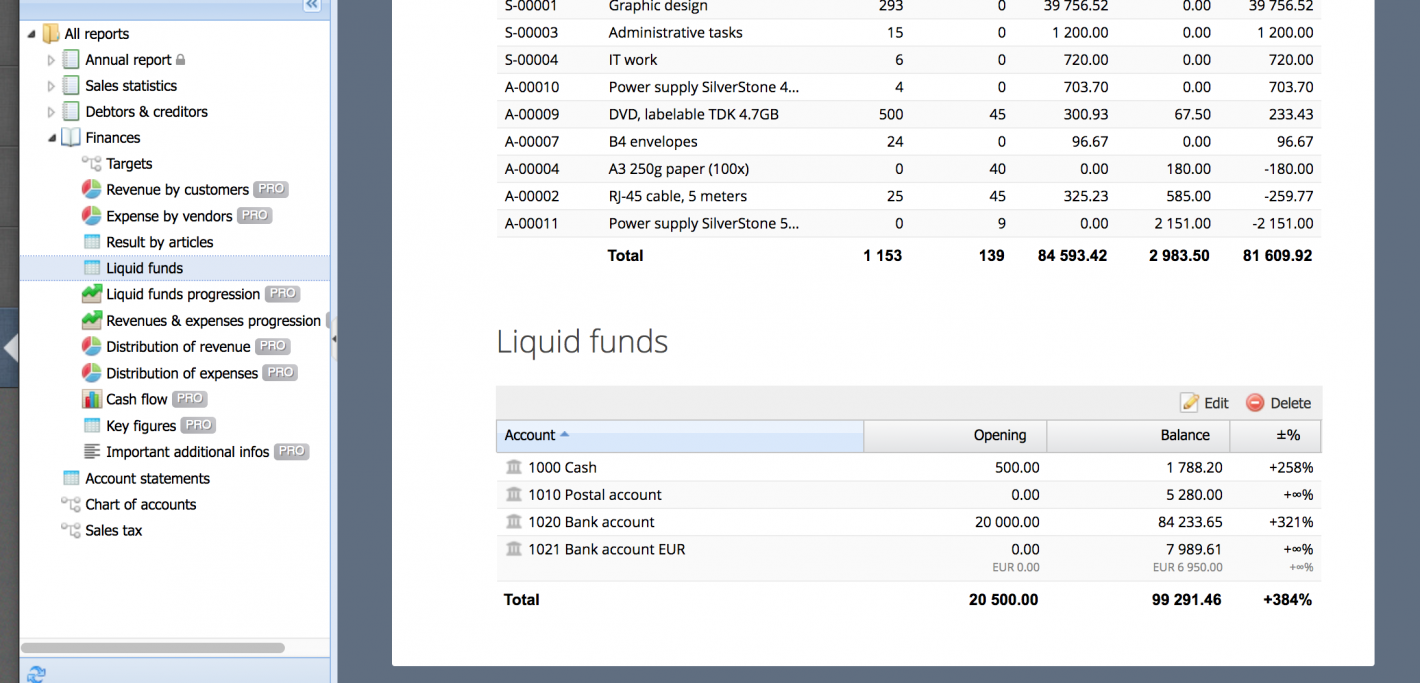 Liquid funds report